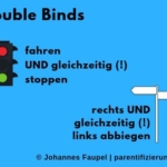 Parentifizierung – Double-Binds