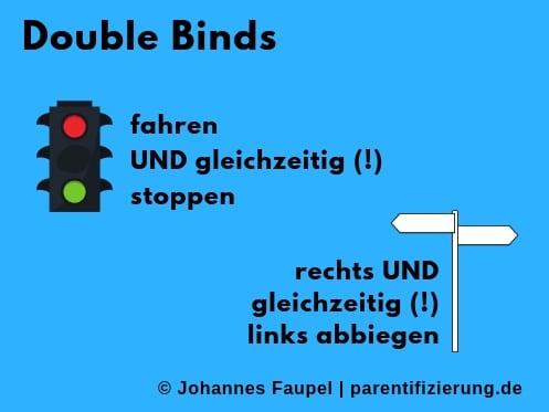 Parentifizierung – Double-Binds